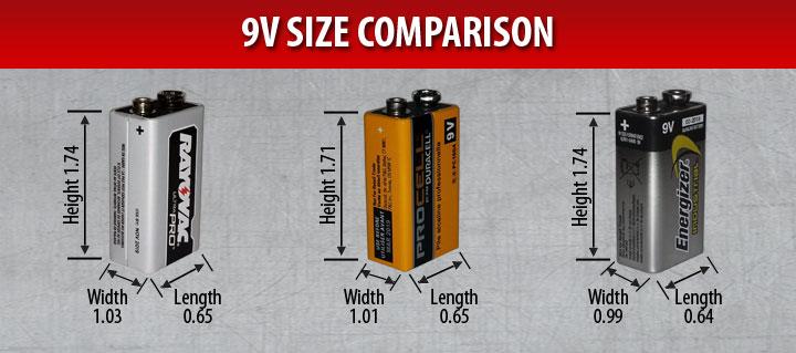 rayovac vs duracell, rayovac vs energizer